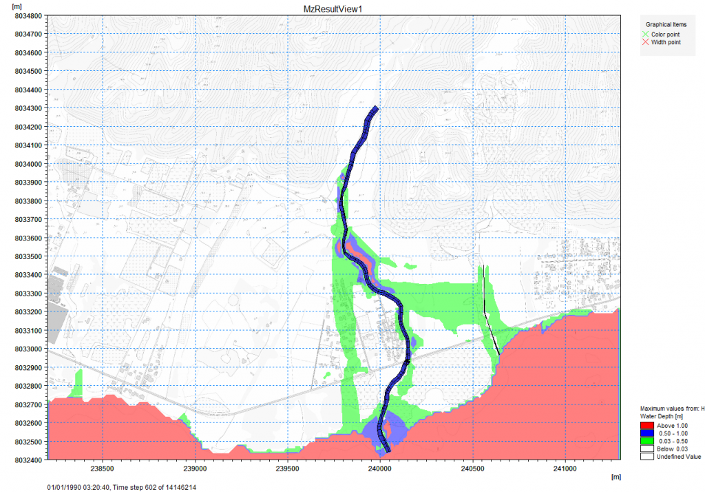 2D modelisation of Moaroa River flood zones using Mike 21 software